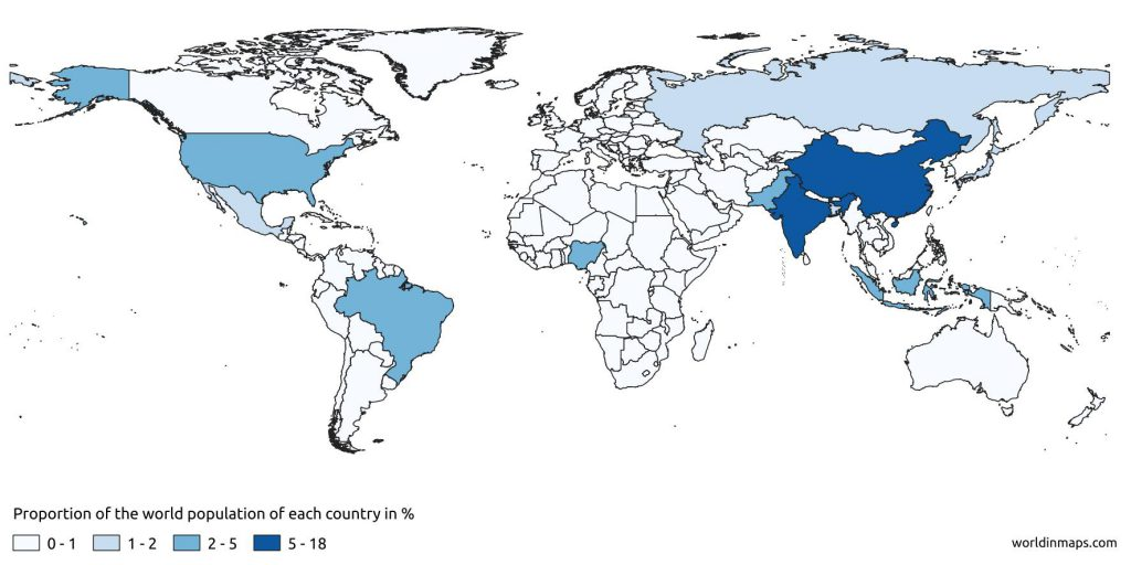 percentage of the world population for each country